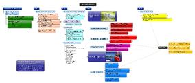 Illustrasjon av forskriftsstruktur med underliggende forordninger til dyrehelseforordningen - AHL